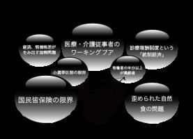 日本社会の問題-01