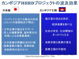 HHRD説明図③