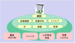 HHRD説明図②