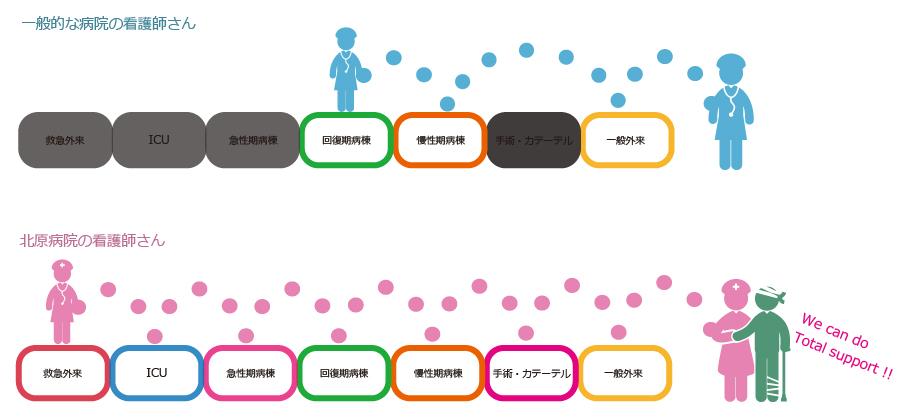 Ns_train_01-01